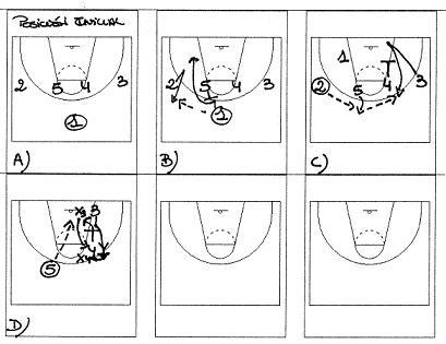 reglas de baloncesto. es 1-4, Graf.